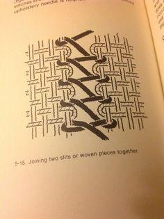 juntando 2 peças de tecelagem - Pesquisa Google
