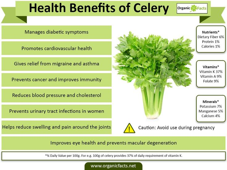 I've always thought celery was fairly tasteless and only good when a stalk is filled with something like peanut butter, herbed cream cheese or the like. But that's really short-s…