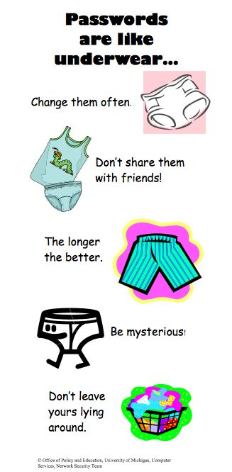 Passwords Are Like Underwear (PDF graphic): http://bucknell.edu/Images/depts/ISR/TechSupport/Passwords.pdf