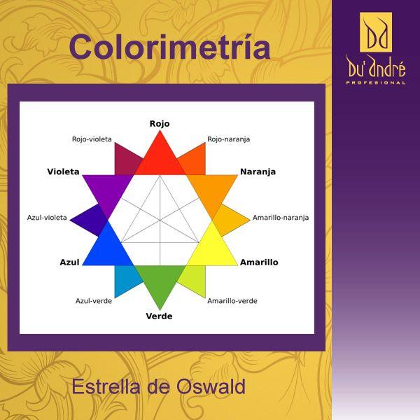 ¿Qué es la Colorimetría?