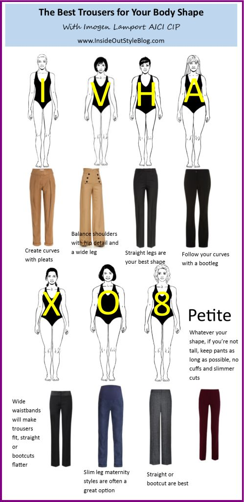 8 shape – your hips and shoulders are fairly balanced with a defined waist, but you have the high 'shelf' hip.  Again a wider waistband can help with fit issues, look for straight and trouser cut styles or a bootcut.  Petite – no matter what your shape, a slimmer leg and the longest length (without dragging on the ground) will flatter your stature and make your legs look longer.  Too much fabric is your enemy, so be careful of the volume.