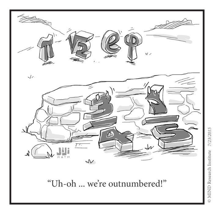 40 besten Math Cartoons & Humor Bilder auf Pinterest