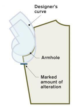 fitting armhole