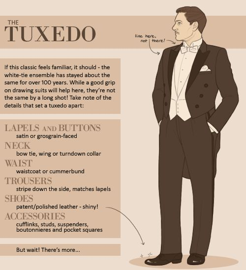 Guide to Suits: #Tuxedo