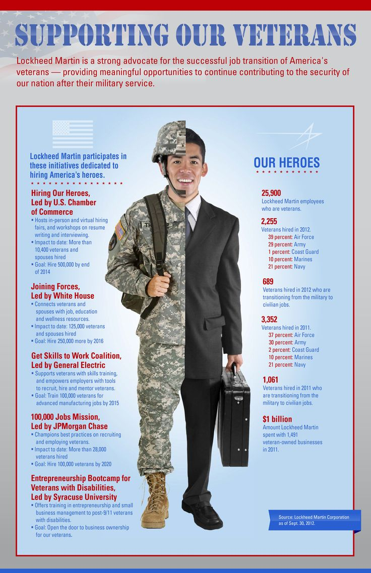 best Veteran Employment and Careers images on Pinterest