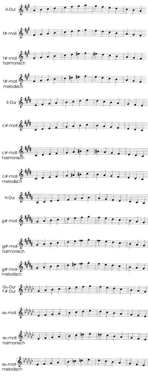 Alle Tonleitern in Dur - Dur, Moll-Parallele, Harmonischen Moll-Tonleitern, Melodischen Moll-Tonleitern