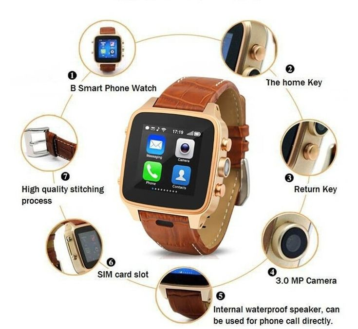 Android Smart Watch phone with SIM GPS 3G WiFi GPRS 1G RAM 8G ROM 5.0MP CAM Dual Core CPU Android Bluetooth Smartwatch for Gift Shipping: (1). Our shipping rates include the cost of shipping, handling, packaging and related manpower costs. (2). We are not responsible for undeliverable address. We reserve the right to charge the ...