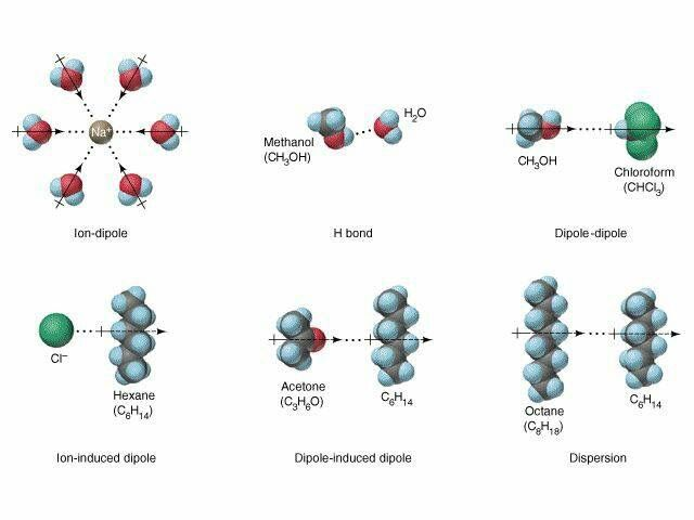 best chemistry help images organic chemistry courtesy of chemistry addiction