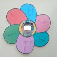 rentrée: une fleur pour se présenter (cycle 2) http://cliscachart.eklablog.com/rentree-une-fleur-pour-se-presenter-a110971412