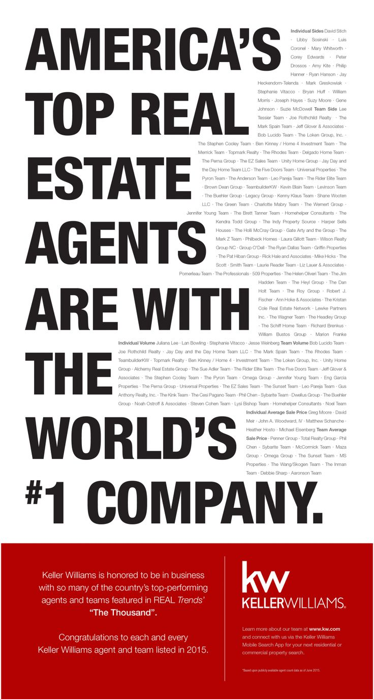 REAL Trends 2015 names of Keller Williams agents on list