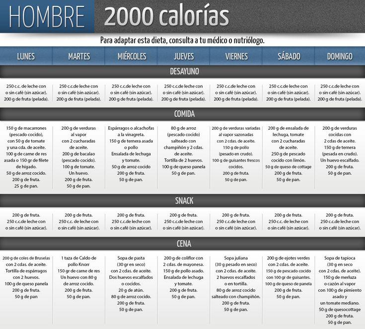Dietas_Hombre_2000