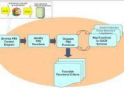 Data modeling - The Full Wiki