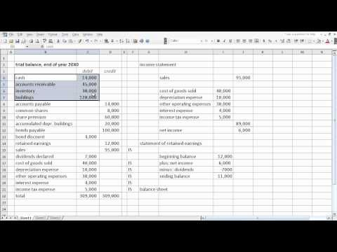 Exercise: from trial balance to financial statements - YouTube