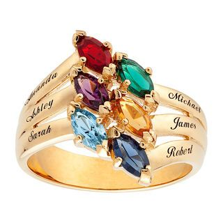 10ky Birthstone Ring Mounting Size 7 Length Width