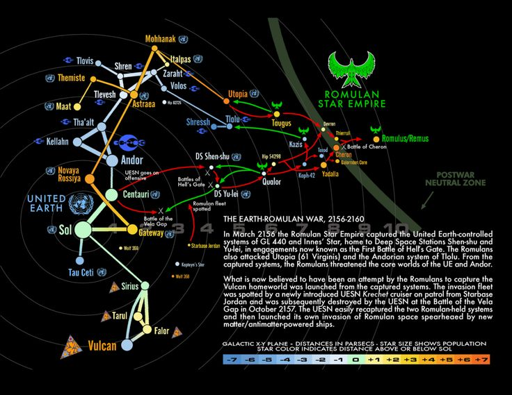 http://starfleet-museum.org/romulan-war.png