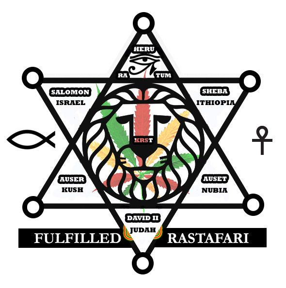 Rastafarian 2: Best 25+ Rastafarian Symbols Ideas On Pinterest