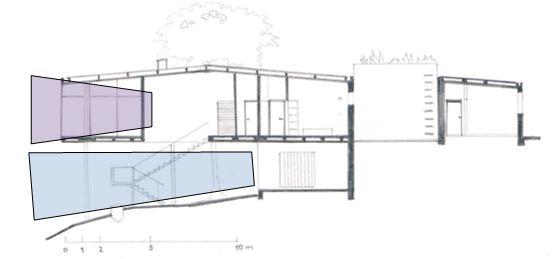 Historia de la Arquitectura Moderna: CASA DE VIDRIO - LINA BO BARDI