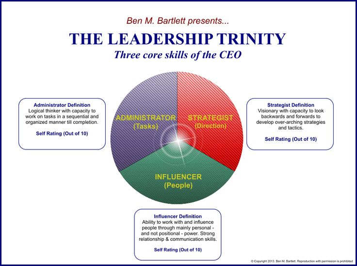 critical analysis on the leadership style Leadership style to fit the particular circumstances transactional theory it was believed that through this approach critical leadership traits could be.