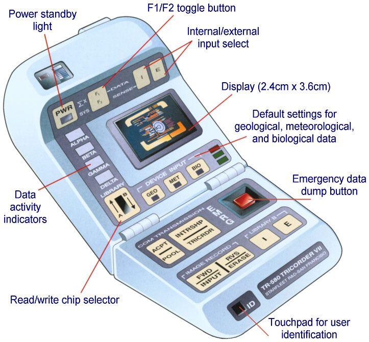 medical tricorders The berkeley tricorder is still the (as far as we know) the smallest multi- parameter wireless physiologic monitor capable of recordign a wide range of  physiologic.