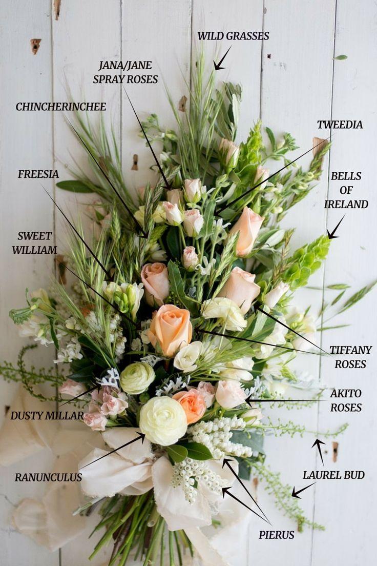 Wedding Bouquet Recipe ~ A Stunning Sheath Bridal Bouquet of Country Garden Blooms