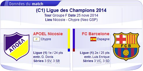 UEFA Champions league : Regarder APOEL Nicosie vs FC Barcelone en direct streaming sur bein sport le 25-11-2014 : http://beinsporthd-direct.blogspot.com/2014/11/regarder-apoel-nicosie-vs-fc-barcelone.html