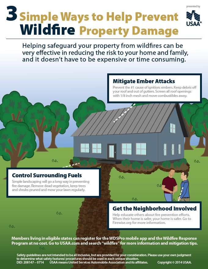 3 Ways To Help Prevent Property Damage To Your Home From A