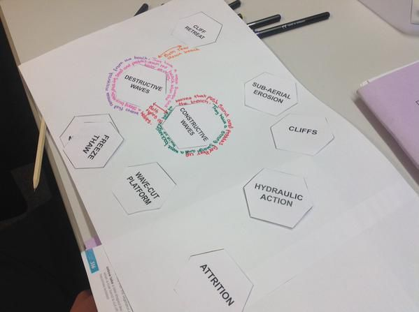 "Zoe Barker on Twitter: ""@ThetfordAcadGeo gcse geography #SOLOHexagons I use to revise case studies make those level three links http://t.co/2IEtcbJ5Et"""