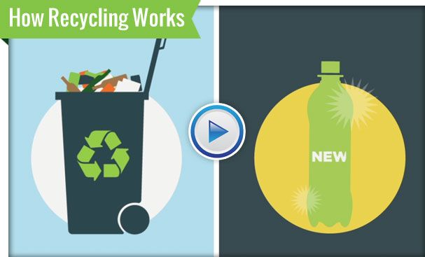 This is an excellent video on the process of recycling and what kind of materials are recyclable.  It will help their understanding of how it all happens.