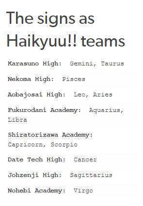 The signs as Haikyuu!! teams karasuno aobajosai fukurodani nekoma nohebi date tech shiratorizawa johzenji