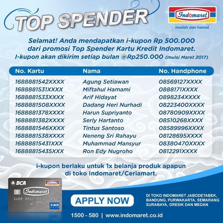 Selamat kepada Pemenang TOP SPENDER Kartu Kredit Indomaret. Berikut adalah nama 10 pemegang KKI dengan transaksi tertinggi berikutnya di Indomaret periode 1 Nov 2016 – 31 Januari 2017. Pemenang berhak mendapatkan i-kupon Rp 500.000,- yang akan diberikan @250.000 selama 2 bulan (Mulai Maret 2017).  Masih belum punya Kartu Kredit Indomaret? Ajukan sekarang juga di toko INDOMARET. Untuk info lebih lanjut, klik : www.indomaret.co.id/kartukreditindomaret