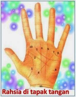 11 Makna Garisan Di Tapak Tangan Yang Perlu Kita Semua Tahu !!! Bernasib Baik Kah Kita ??? | cerita dan gosip bersatu disini