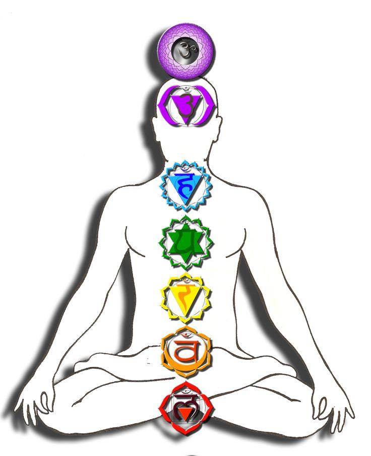Pensées positives: Technique pour harmoniser les 7 centres d'énergie (chakras)