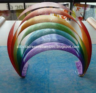 Attività Creative Per Bambini: Arcobaleno