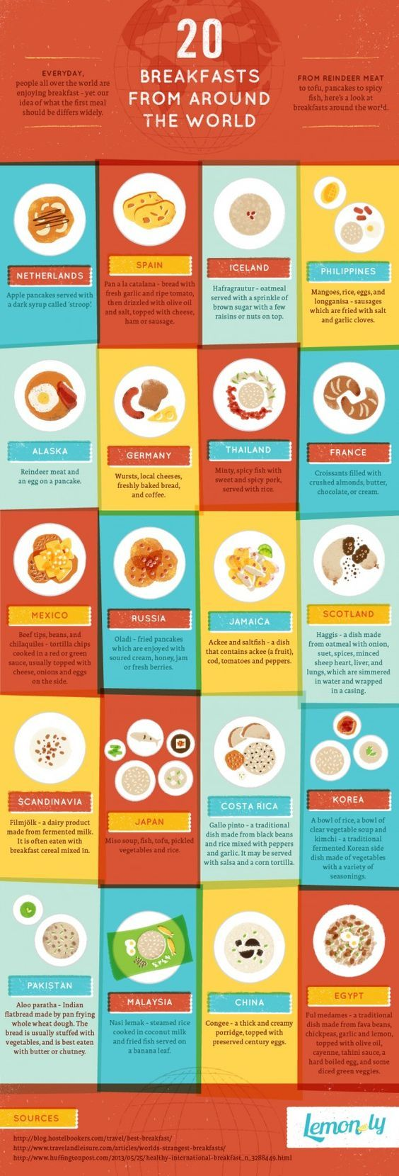 20 Breakfasts From Around the World - Infographics to enhance (visual) cultural diversity in the classroom: