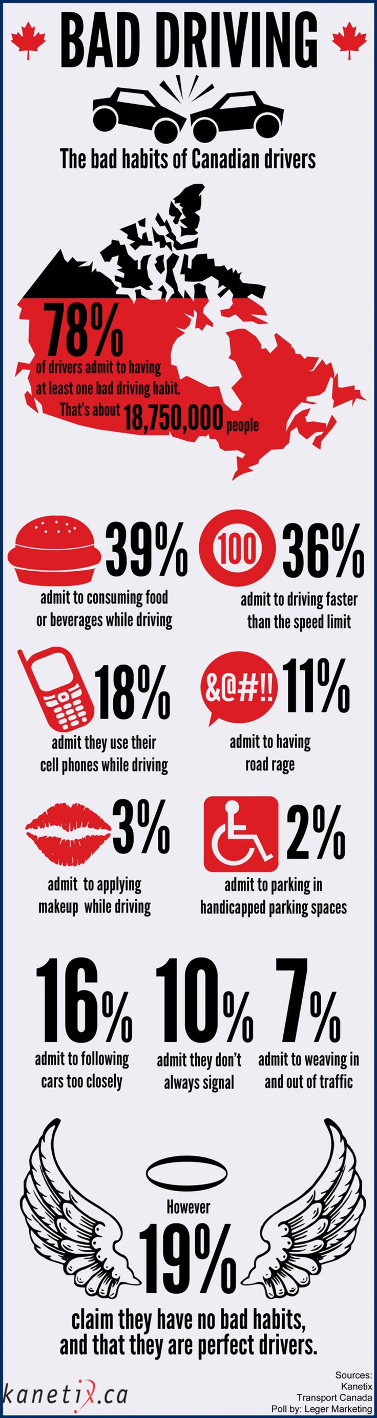 best distracted driving images distracted  related image