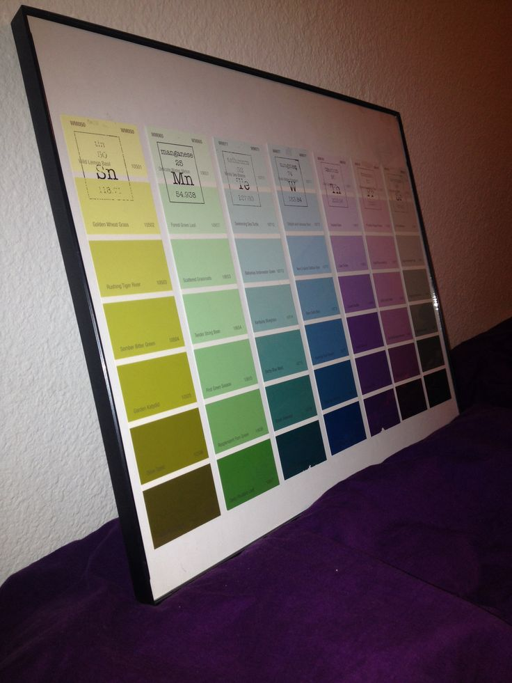 Periodic table paint chip calendar :: Sn Mn Te W Th Fr Sr