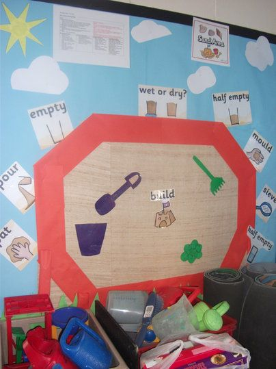 Sand Display, classroom display, class display, material, sand area, sand, sand castle, build, bucket and spade,Early Years(EYFS),KS1&KS2 Primary Resources