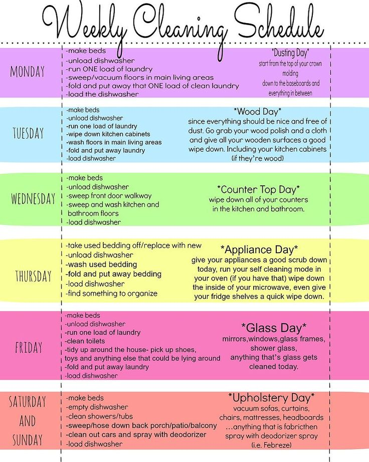 This is chart is completely different then that ones you usually see, but it's worked great for me and could for you too! #SPRINGCLEANING