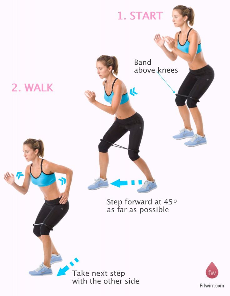Mini-band walk is a warm up exercise that works the ...
