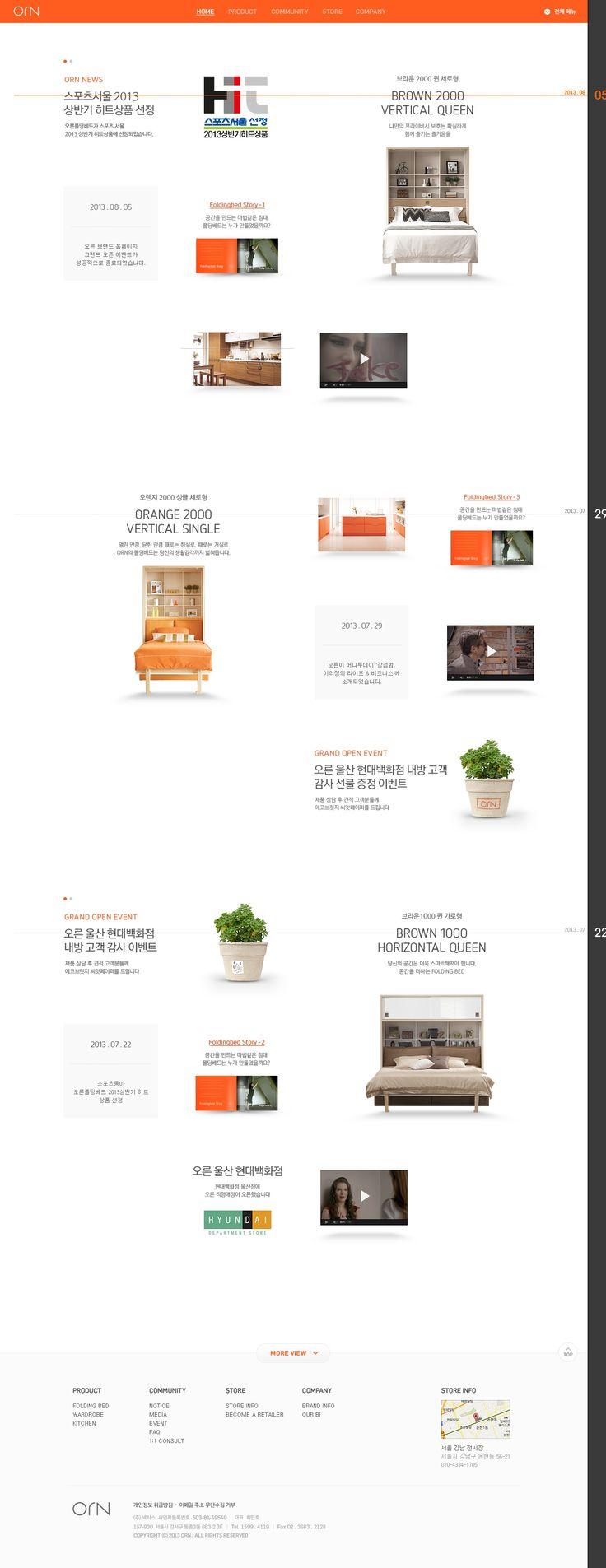 DCafeIn Website - ORN