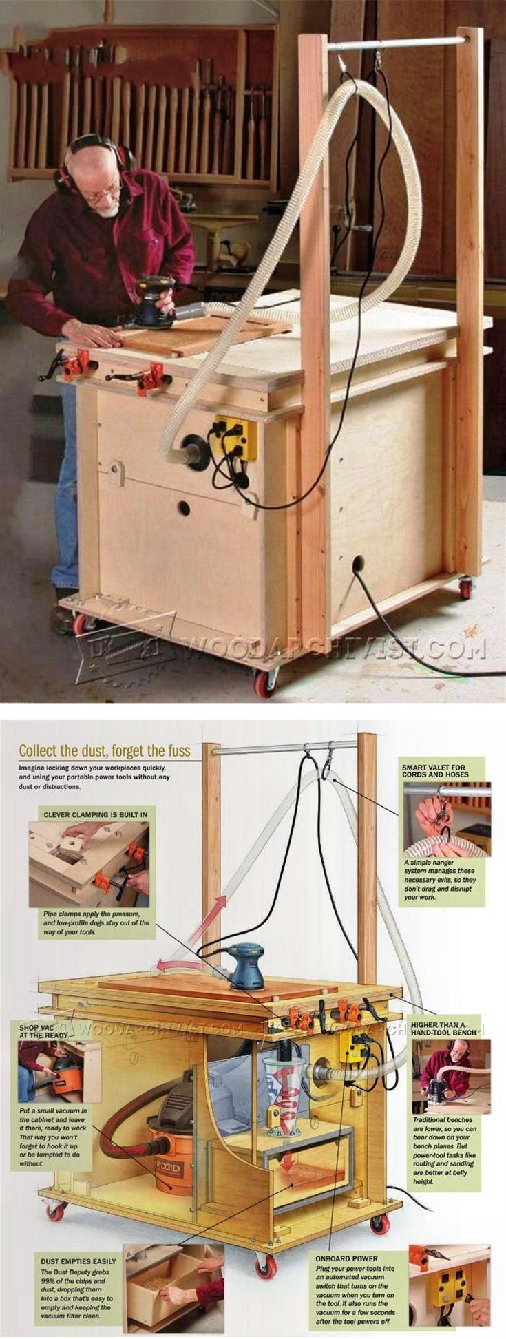 Sanding Table Plans - Sanding Tips, Jigs and Techniques | WoodArchivist.com