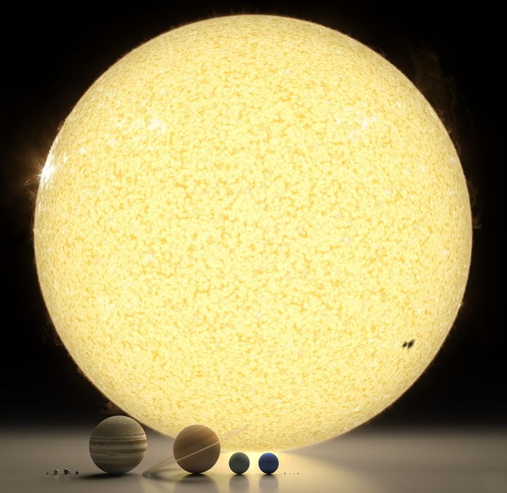 Accurate Scale 3D Rendering of the Solar System by Roberto Ziche | The inspiration