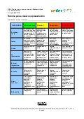 122 ejemplos muy útiles de RÚBRICAS DE EVALUACIÓN  para Educación Primaria, Secundaria y Bachillerato, propuestas por el CeDec. Las hay de muchos productos y procesos.