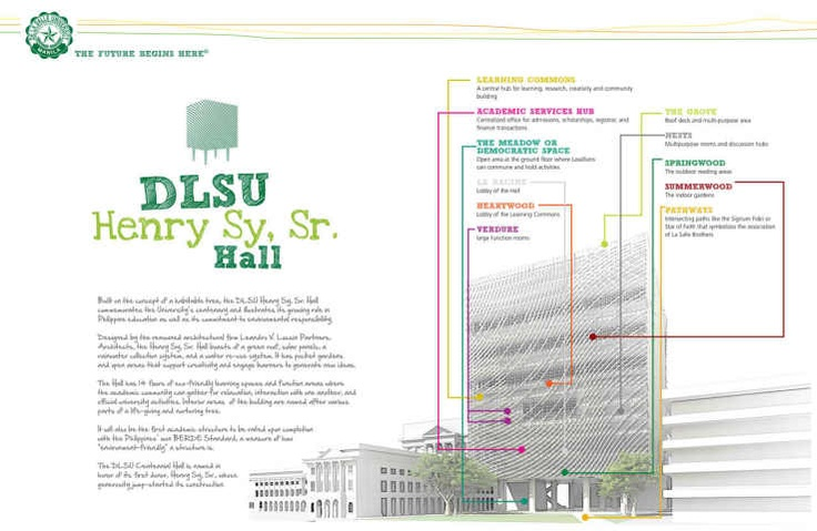 Dissecting the DLSU Henry Sy, Sr. Hall