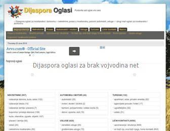 Dijaspora oglasi za brak vojvodina net | Knowledge, Map