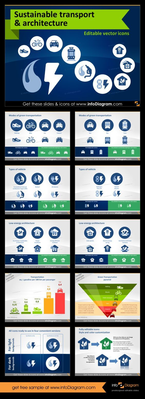 Ecology PowerPoint Template and Visuals. Create presentation about sustainable transport and architecture with vector shapes fully editable in PPT. Green transport: public transportation, tram, bus, train, electric vehicle.  Low energy architecture using solar energy, house insulation and energy efficient windows. #powerpoint #template #theme: