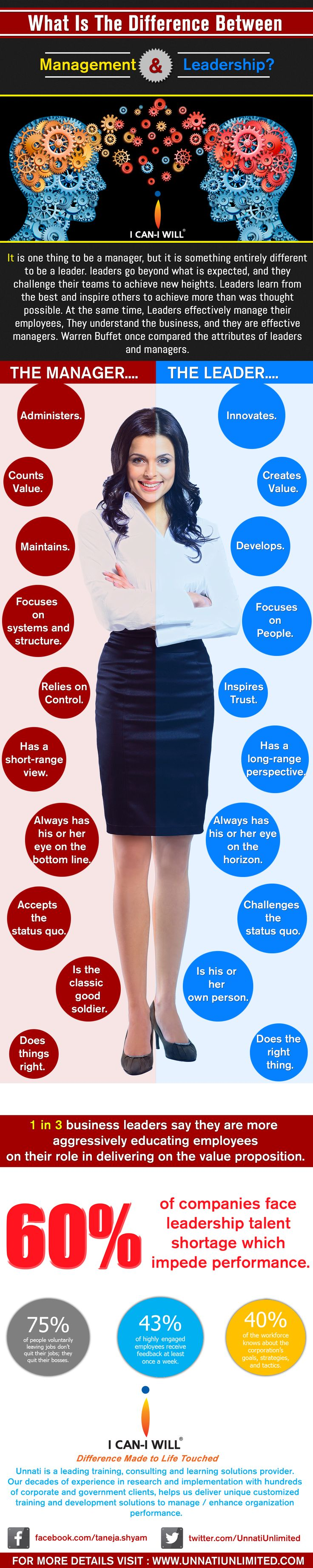 Do You Know the Difference Between Management and Leadership? #infographics #pod #career — Lightscap3s.com