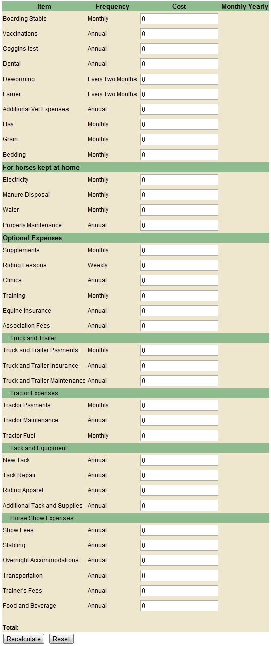 7 best images about Horse Expense Budget\/Monthly Analysis\/Record - monthly expense calculator