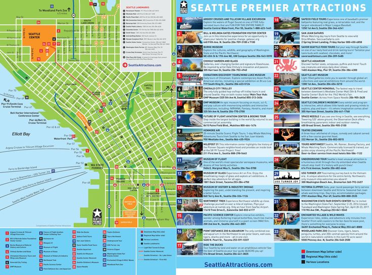 Seattle sightseeing map
