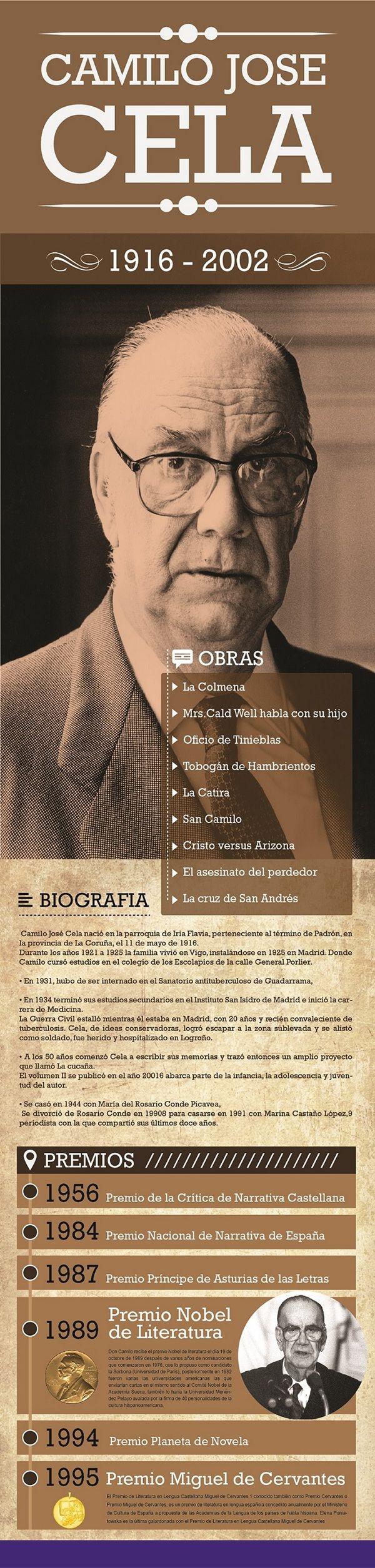 Infografia de Camilo Jose Cela on Behance
